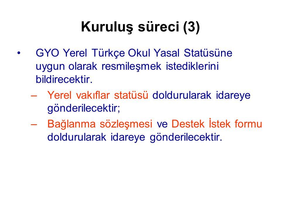 Kuruluş süreci (3) GYO Yerel Türkçe Okul Yasal Statüsüne uygun olarak resmileşmek istediklerini bildirecektir.