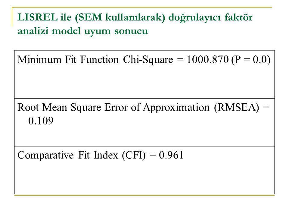 LISREL ile (SEM kullanılarak) doğrulayıcı faktör analizi model uyum sonucu