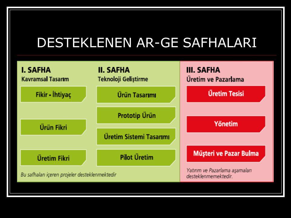 DESTEKLENEN AR-GE SAFHALARI