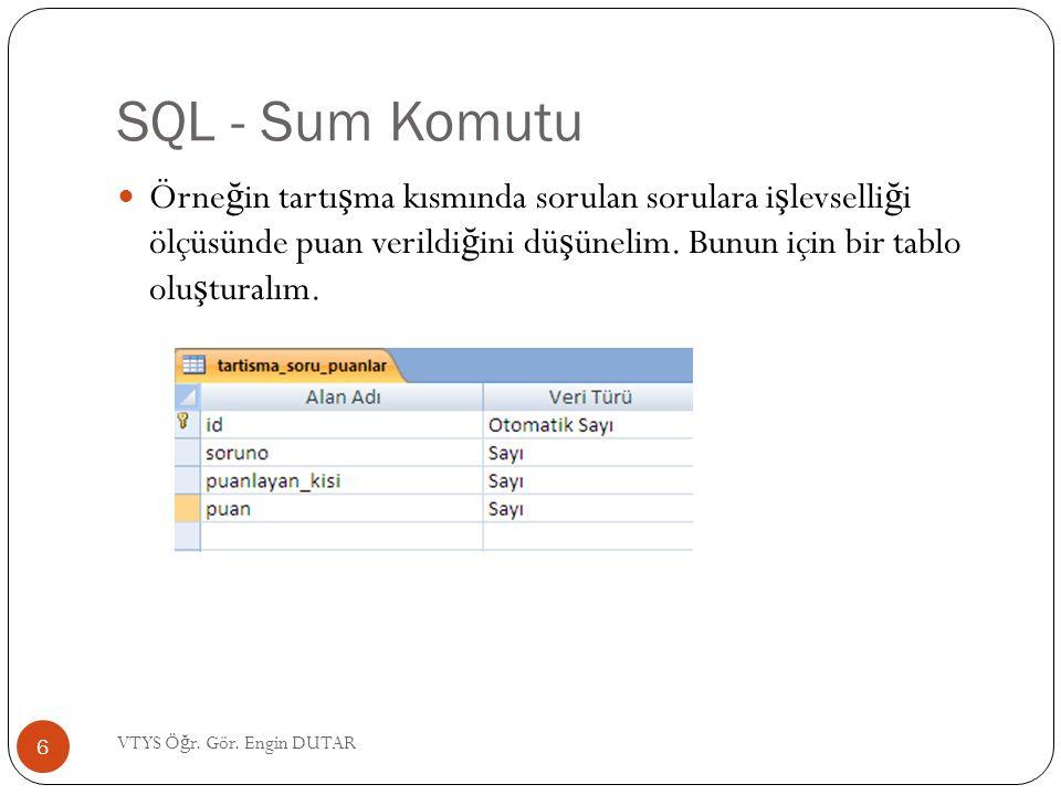 SQL - Sum Komutu Örneğin tartışma kısmında sorulan sorulara işlevselliği ölçüsünde puan verildiğini düşünelim. Bunun için bir tablo oluşturalım.