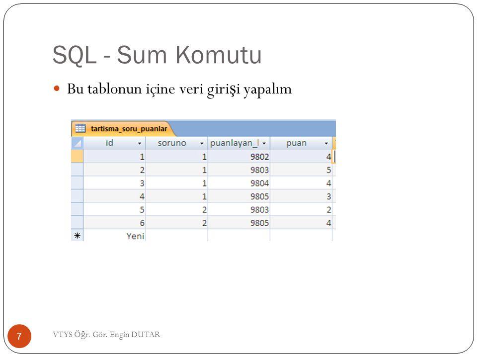 SQL - Sum Komutu Bu tablonun içine veri girişi yapalım