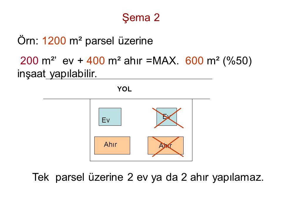 200 m²' ev + 400 m² ahır =MAX. 600 m² (%50) inşaat yapılabilir.