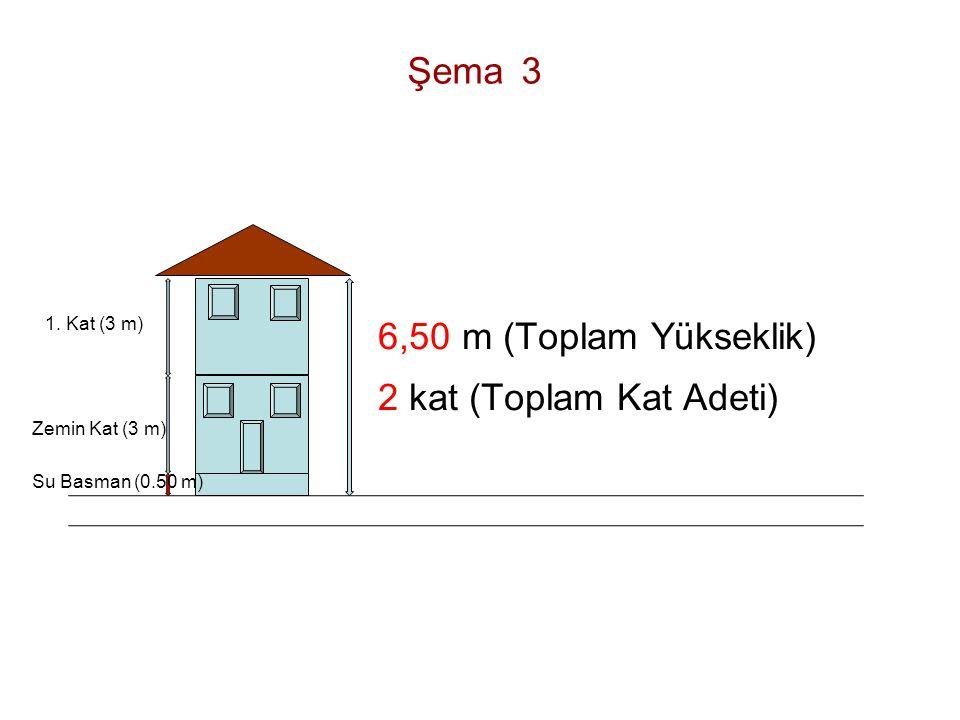 6,50 m (Toplam Yükseklik) 2 kat (Toplam Kat Adeti)