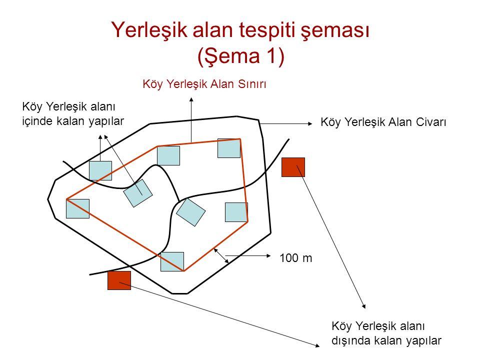 Yerleşik alan tespiti şeması (Şema 1)