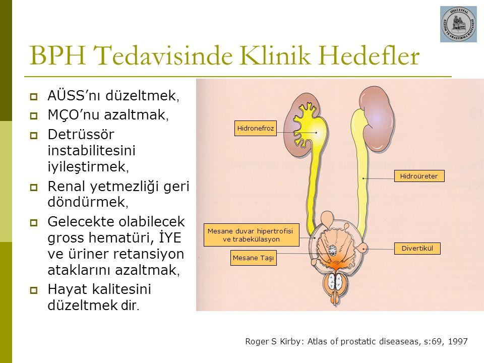 BPH Tedavisinde Klinik Hedefler