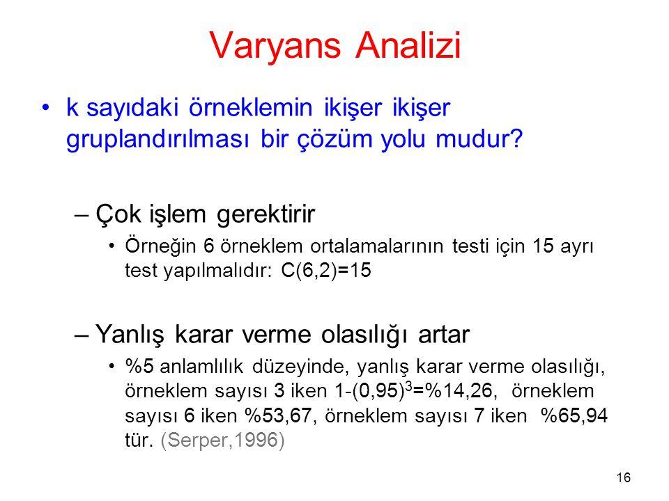 Varyans Analizi k sayıdaki örneklemin ikişer ikişer gruplandırılması bir çözüm yolu mudur Çok işlem gerektirir.