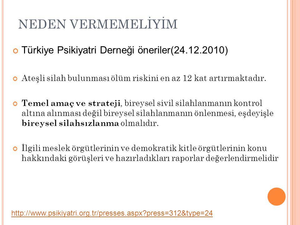 NEDEN VERMEMELİYİM Türkiye Psikiyatri Derneği öneriler(24.12.2010)