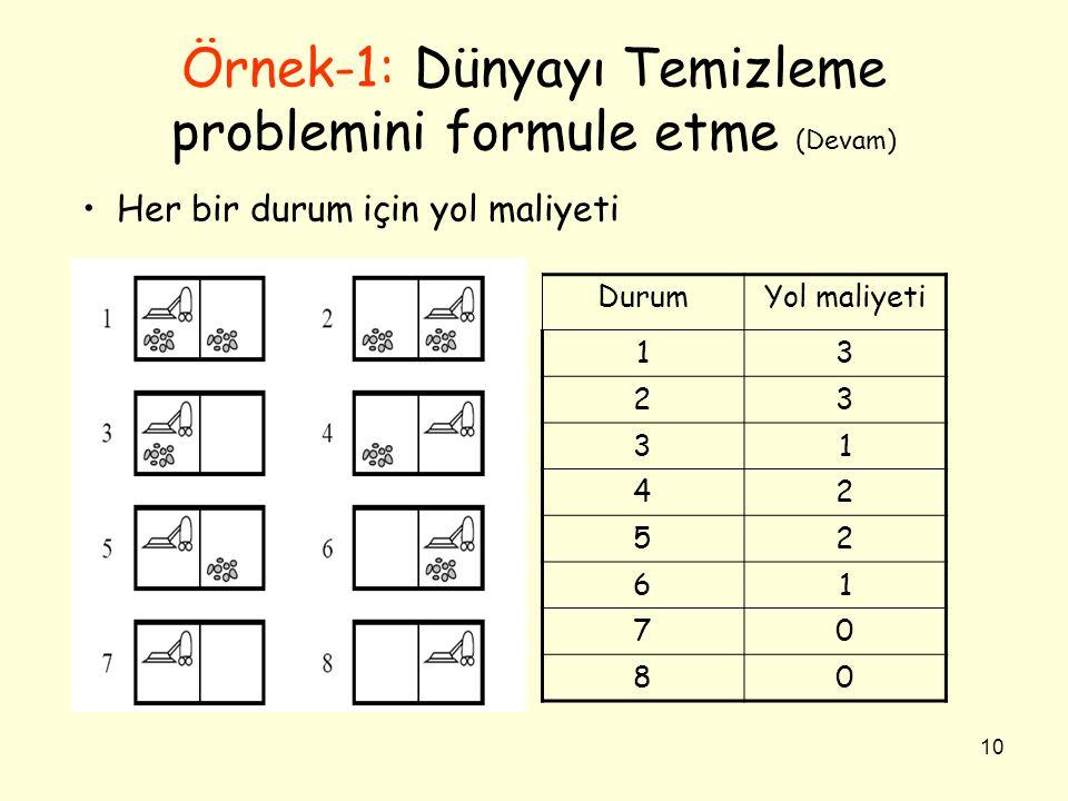 Örnek-1: Dünyayı Temizleme problemini formule etme (Devam)