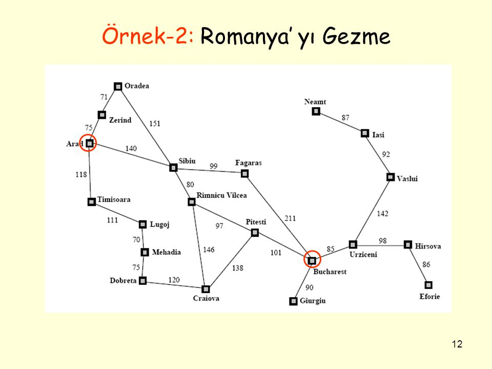 Örnek-2: Romanya' yı Gezme