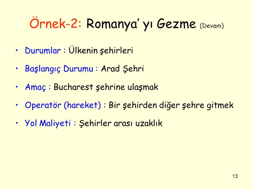 Örnek-2: Romanya' yı Gezme (Devam)