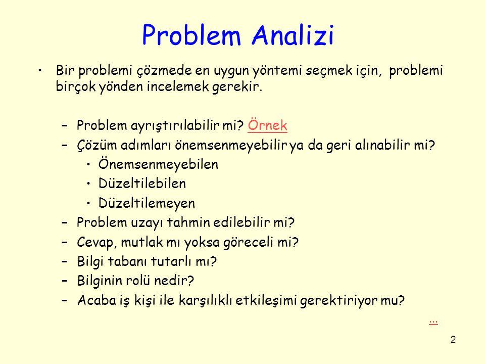 Problem Analizi Bir problemi çözmede en uygun yöntemi seçmek için, problemi birçok yönden incelemek gerekir.