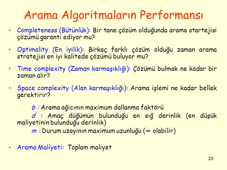 Arama Algoritmaların Performansı