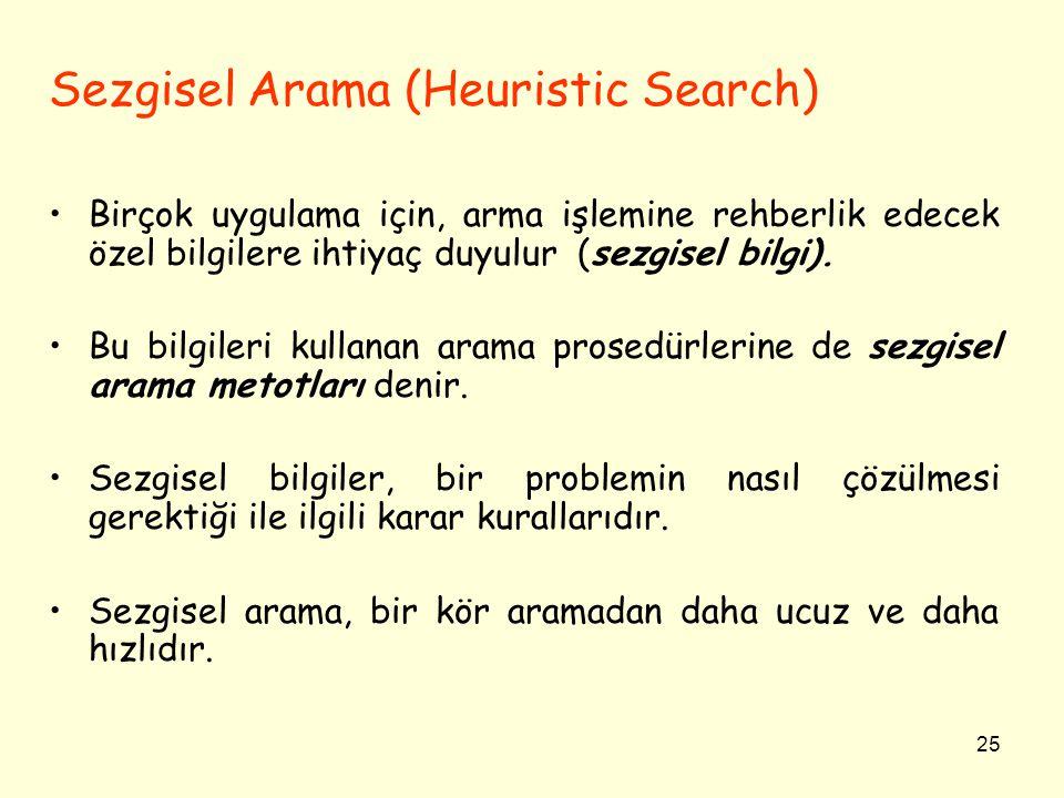 Sezgisel Arama (Heuristic Search)