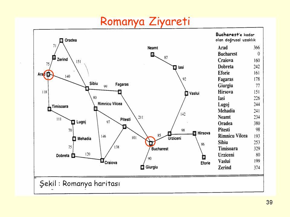 Romanya Ziyareti Şekil : Romanya haritası