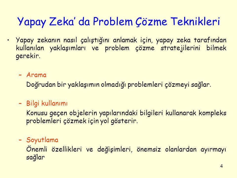 Yapay Zeka' da Problem Çözme Teknikleri