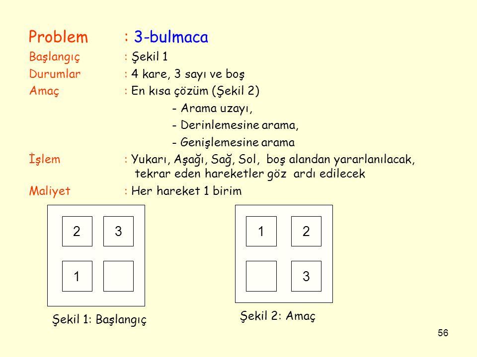 Problem : 3-bulmaca 2 3 1 2 1 3 Başlangıç : Şekil 1