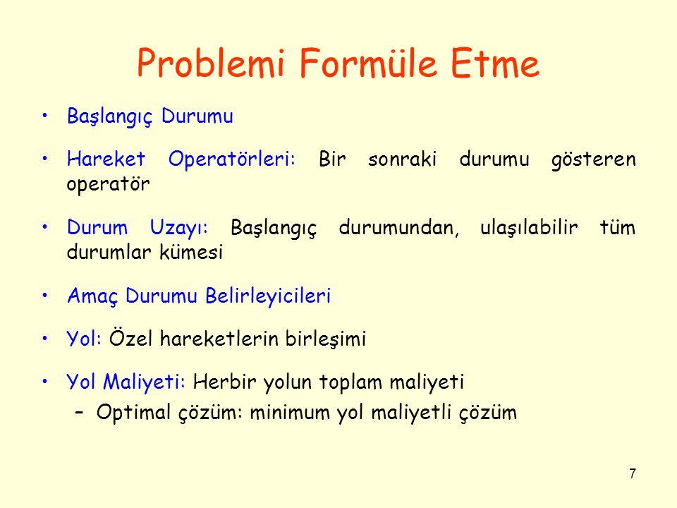 Problemi Formüle Etme Başlangıç Durumu