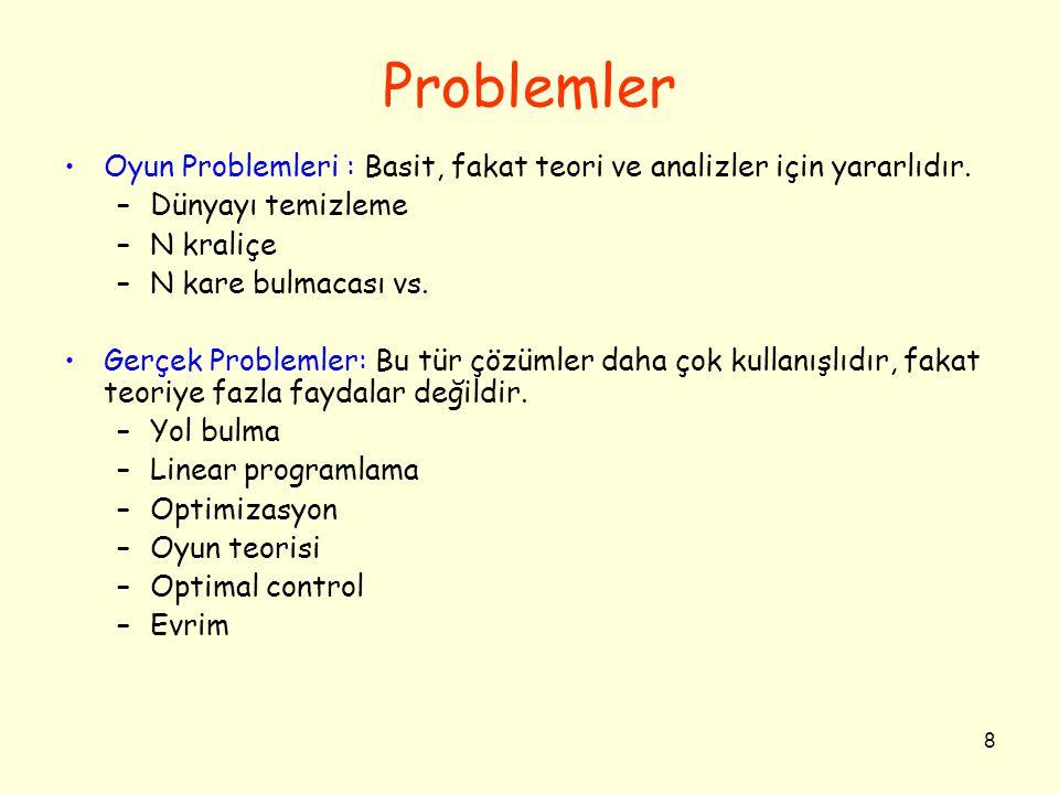 Problemler Oyun Problemleri : Basit, fakat teori ve analizler için yararlıdır. Dünyayı temizleme. N kraliçe.