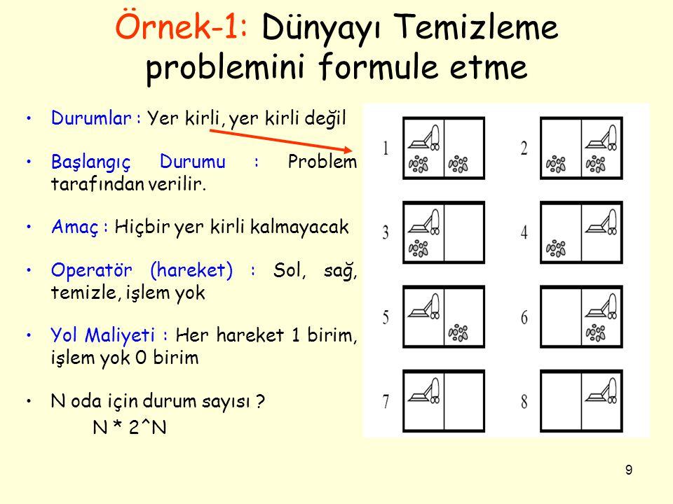 Örnek-1: Dünyayı Temizleme problemini formule etme