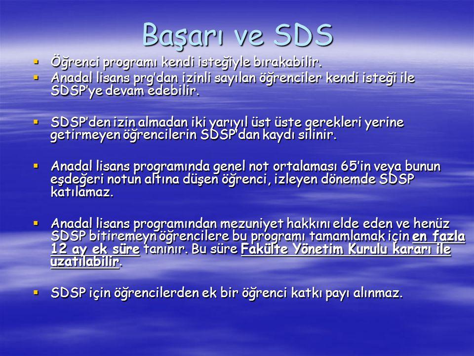 Başarı ve SDS Öğrenci programı kendi isteğiyle bırakabilir.