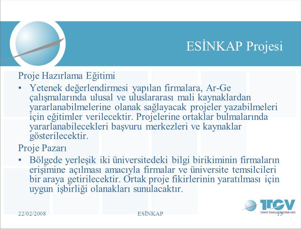 ESİNKAP Projesi Proje Hazırlama Eğitimi