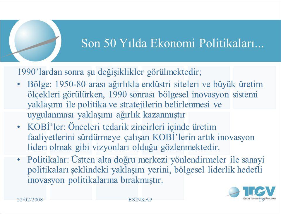 Son 50 Yılda Ekonomi Politikaları...