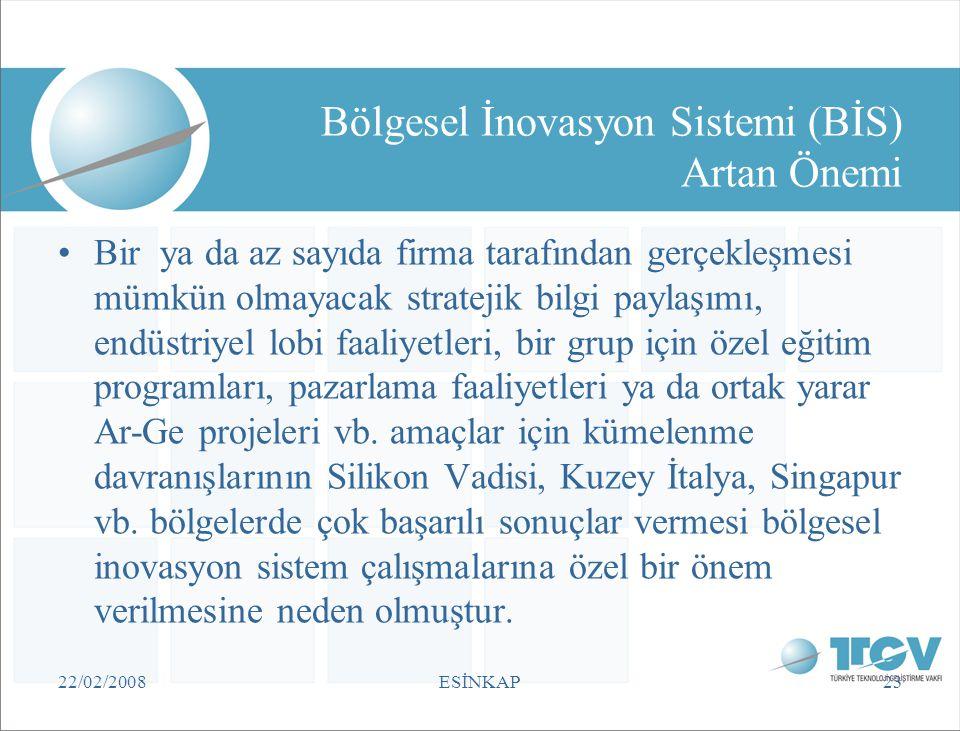 Bölgesel İnovasyon Sistemi (BİS) Artan Önemi
