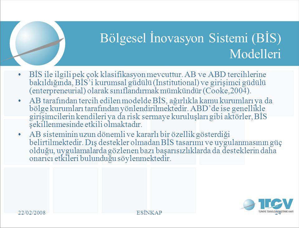 Bölgesel İnovasyon Sistemi (BİS) Modelleri