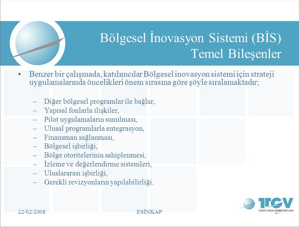 Bölgesel İnovasyon Sistemi (BİS) Temel Bileşenler