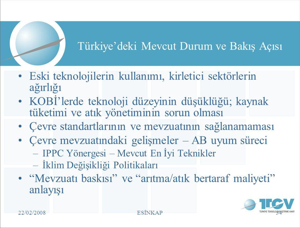Türkiye'deki Mevcut Durum ve Bakış Açısı