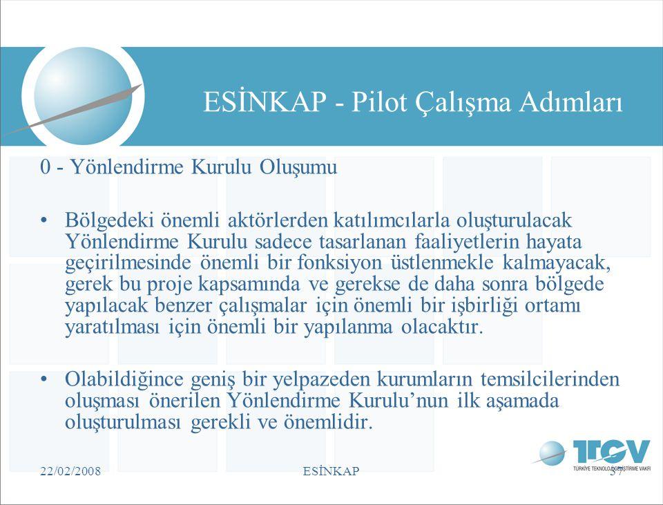 ESİNKAP - Pilot Çalışma Adımları