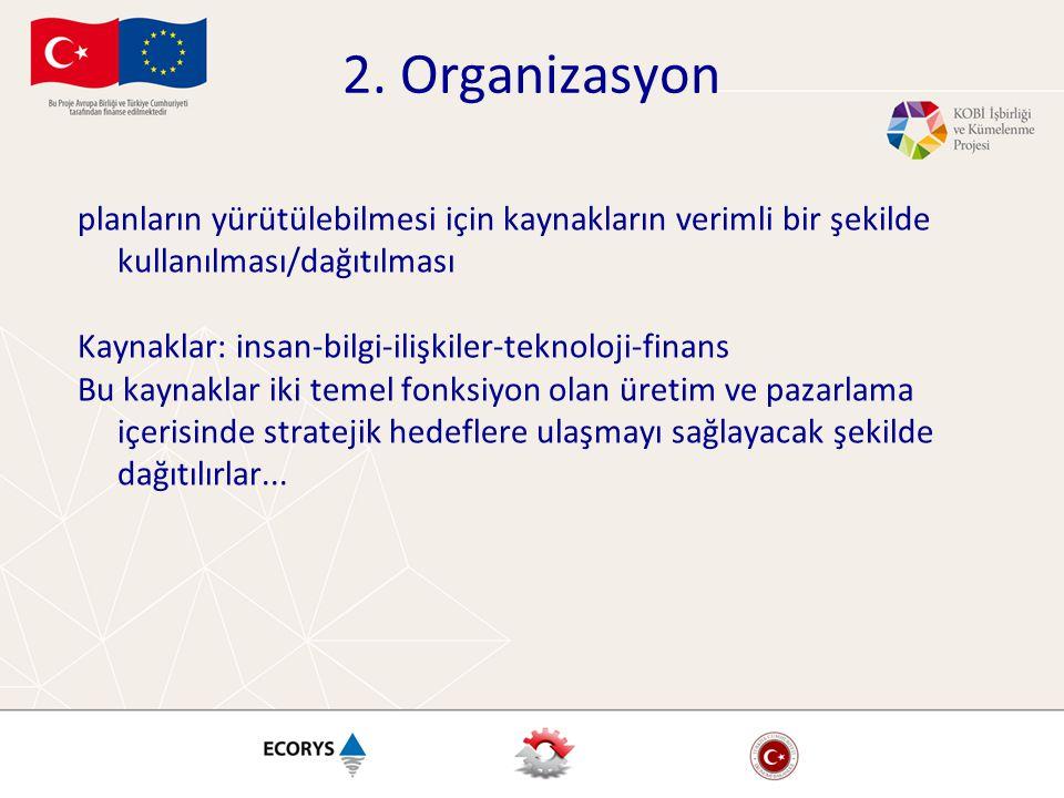 2. Organizasyon planların yürütülebilmesi için kaynakların verimli bir şekilde kullanılması/dağıtılması.