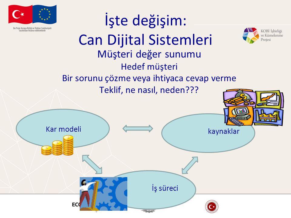 İşte değişim: Can Dijital Sistemleri