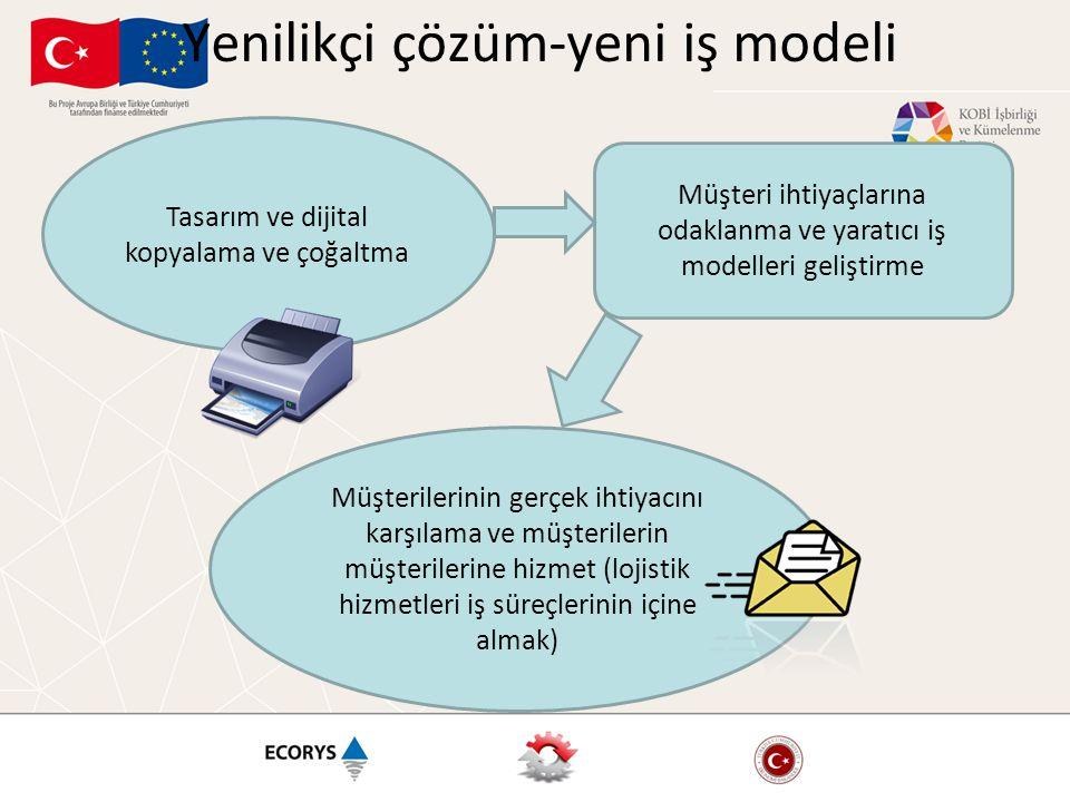 Yenilikçi çözüm-yeni iş modeli