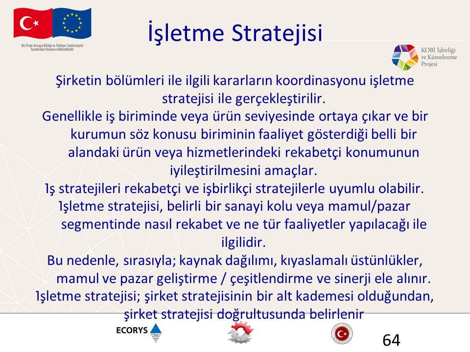 İşletme Stratejisi