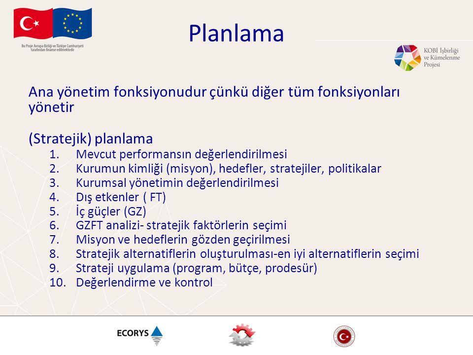 Planlama Ana yönetim fonksiyonudur çünkü diğer tüm fonksiyonları yönetir. (Stratejik) planlama. Mevcut performansın değerlendirilmesi.