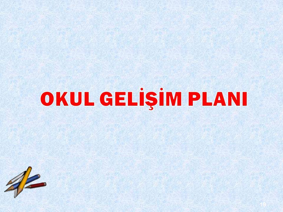 OKUL GELİŞİM PLANI