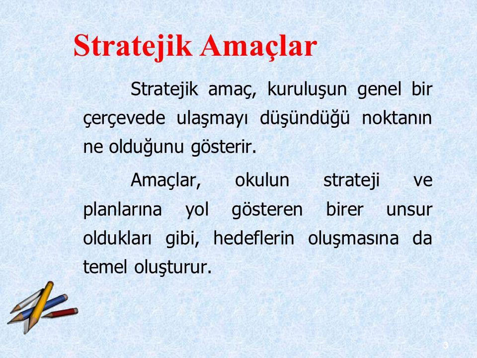 Stratejik Amaçlar Stratejik amaç, kuruluşun genel bir çerçevede ulaşmayı düşündüğü noktanın ne olduğunu gösterir.