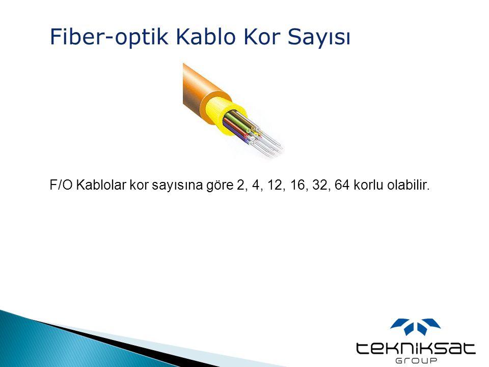 Fiber-optik Kablo Kor Sayısı