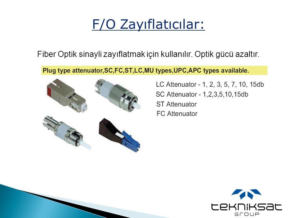 Fiber Optik sinayli zayıflatmak için kullanılır. Optik gücü azaltır.