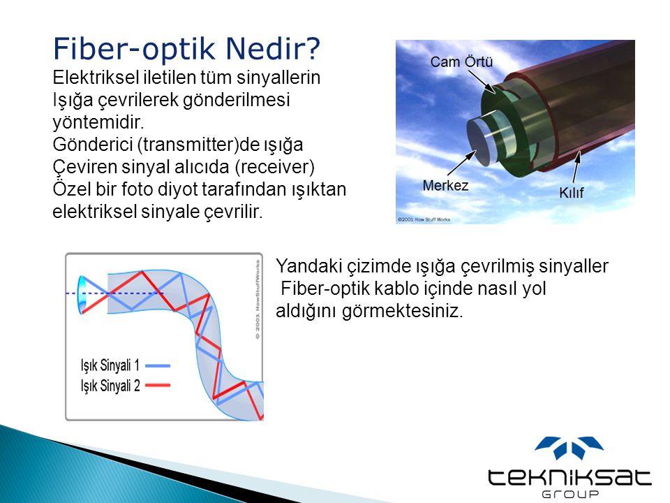 Fiber-optik Nedir Elektriksel iletilen tüm sinyallerin