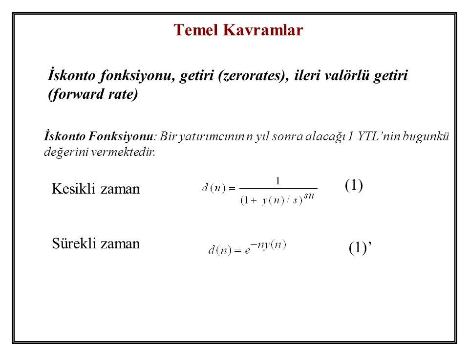 Temel Kavramlar İskonto fonksiyonu, getiri (zerorates), ileri valörlü getiri (forward rate)