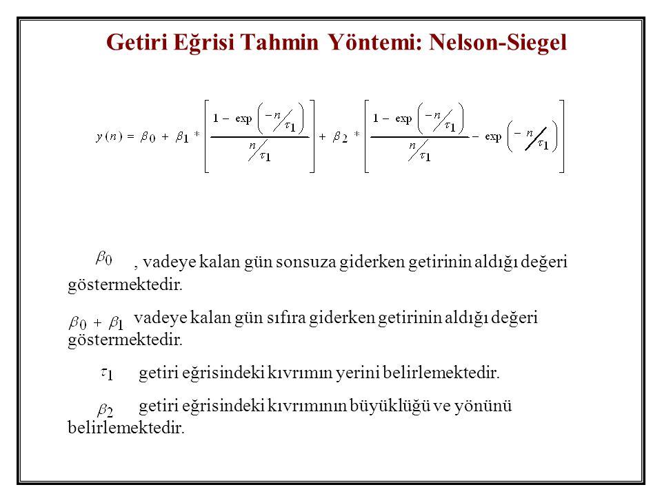 Getiri Eğrisi Tahmin Yöntemi: Nelson-Siegel