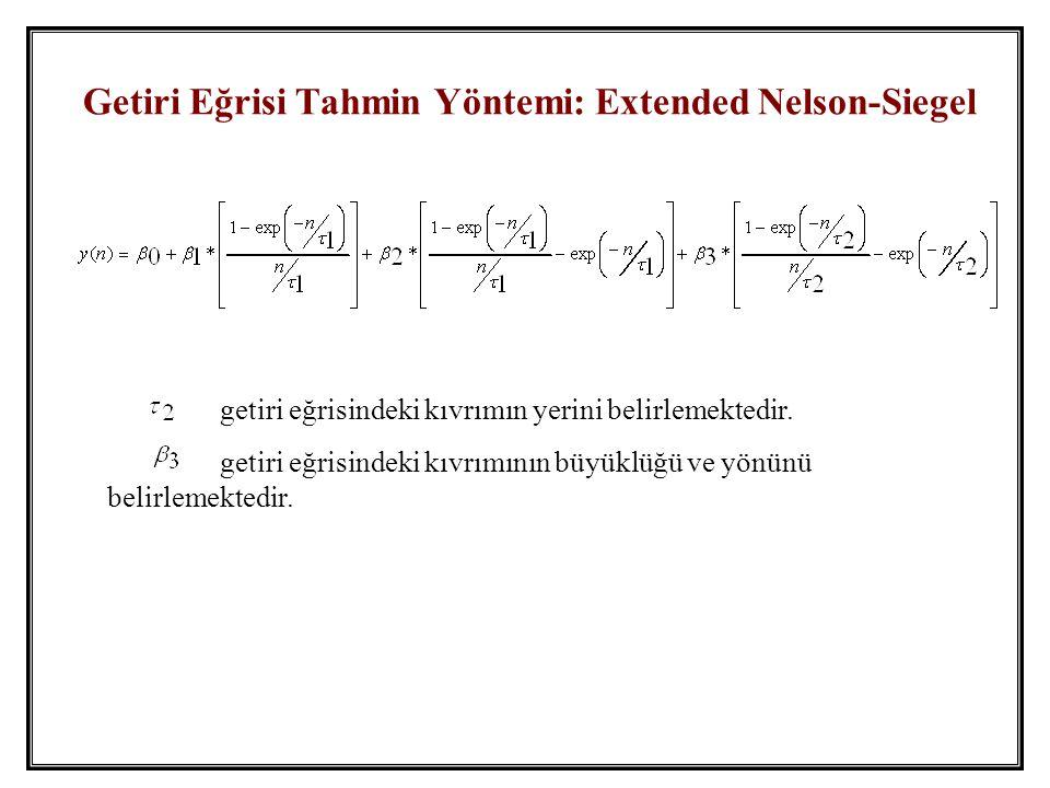Getiri Eğrisi Tahmin Yöntemi: Extended Nelson-Siegel