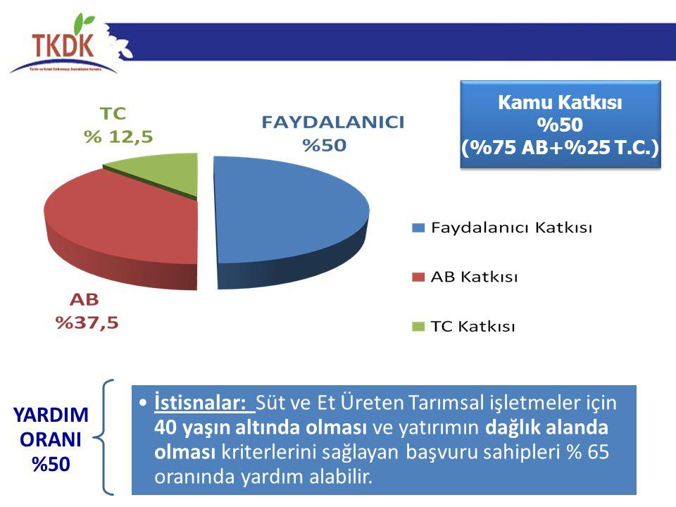 Kamu Katkısı %50. (%75 AB+%25 T.C.) YARDIM ORANI %50.