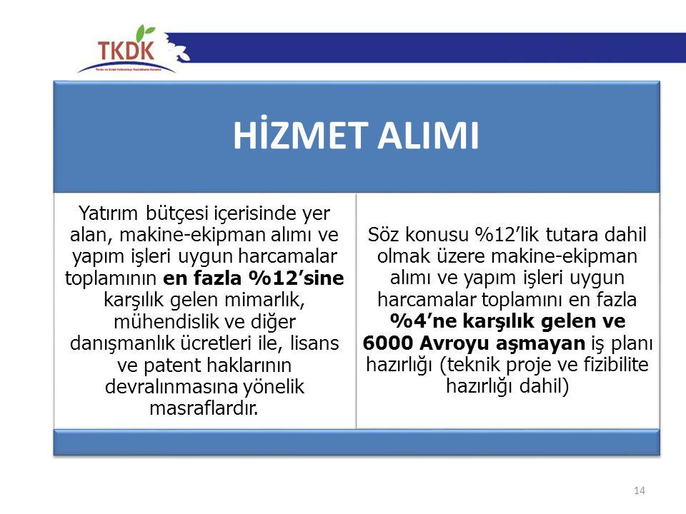 103 HİZMET ALIMI.