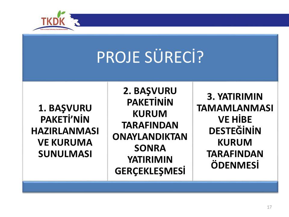 103 PROJE SÜRECİ 1. BAŞVURU PAKETİ'NİN HAZIRLANMASI VE KURUMA SUNULMASI.