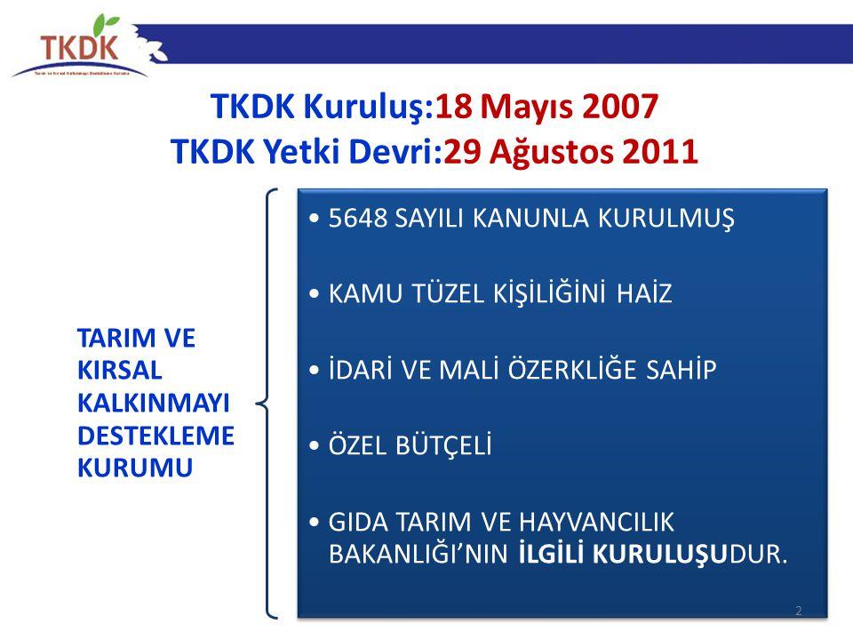 TKDK Yetki Devri:29 Ağustos 2011