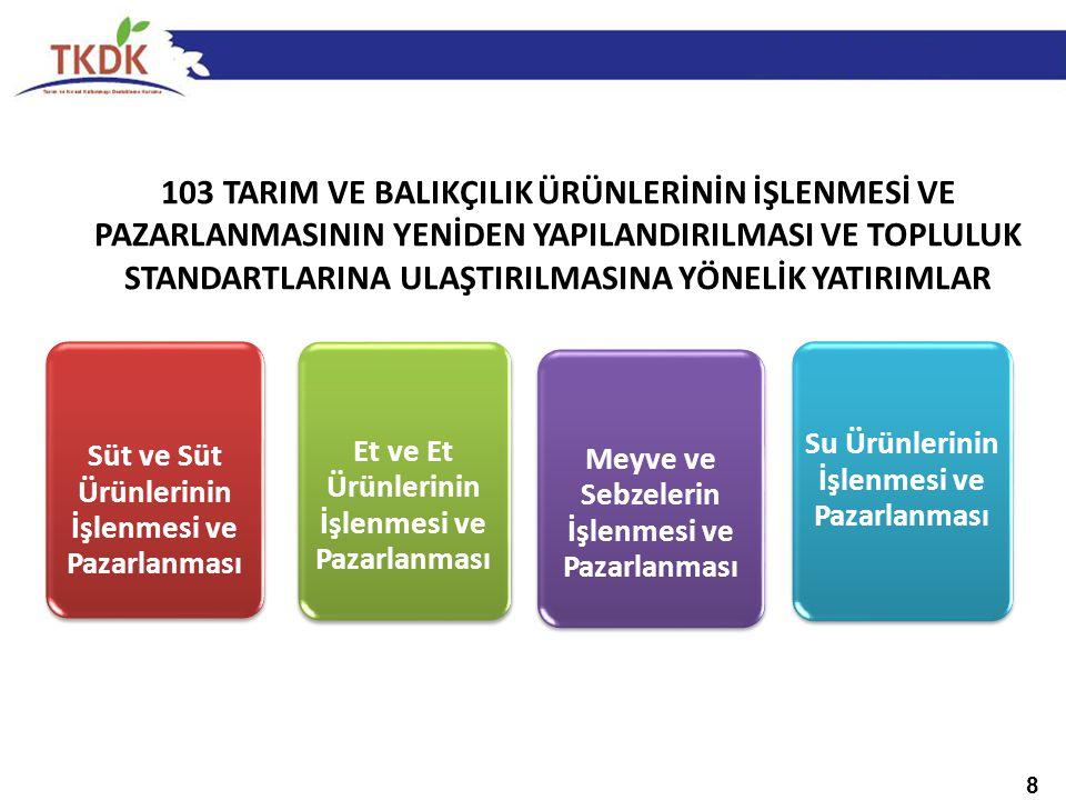 103 TEDBİRİ