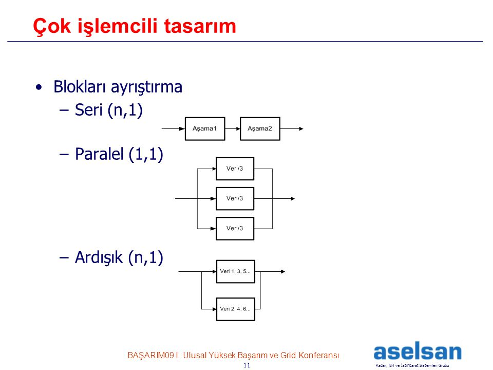 Çok işlemcili tasarım Blokları ayrıştırma Seri (n,1) Paralel (1,1)
